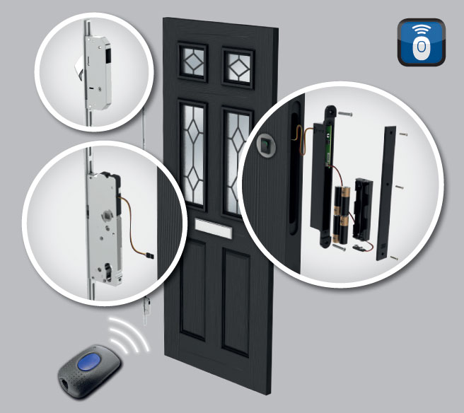 Keyless Multi-Point Locking